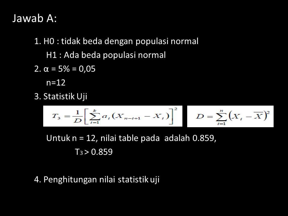 1.H0 : tidak beda dengan populasi normal H1 : Ada beda populasi normal 2.