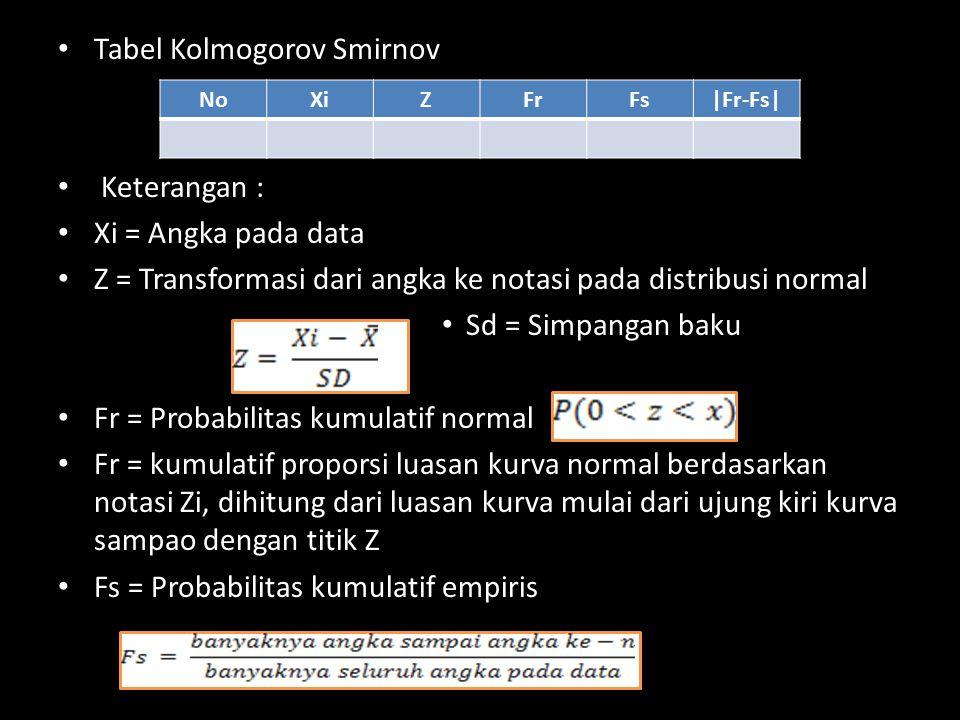 Tabel Kolmogorov Smirnov Keterangan : Xi = Angka pada data Z = Transformasi dari angka ke notasi pada distribusi normal Sd = Simpangan baku Fr = Probabilitas kumulatif normal Fr = kumulatif proporsi luasan kurva normal berdasarkan notasi Zi, dihitung dari luasan kurva mulai dari ujung kiri kurva sampao dengan titik Z Fs = Probabilitas kumulatif empiris NoXiZFrFs|Fr-Fs|