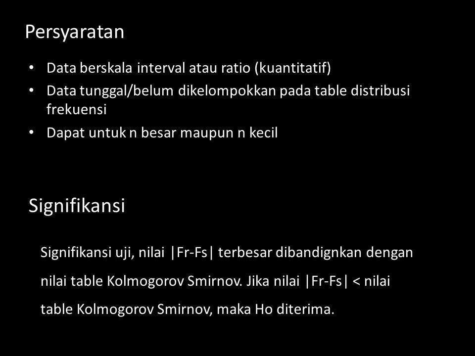 Data berskala interval atau ratio (kuantitatif) Data tunggal/belum dikelompokkan pada table distribusi frekuensi Dapat untuk n besar maupun n kecil Persyaratan Signifikansi uji, nilai |Fr-Fs| terbesar dibandignkan dengan nilai table Kolmogorov Smirnov.