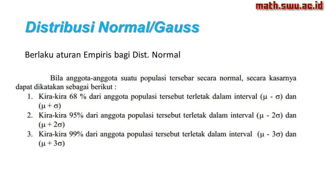 Berlaku aturan Empiris bagi Dist. Normal