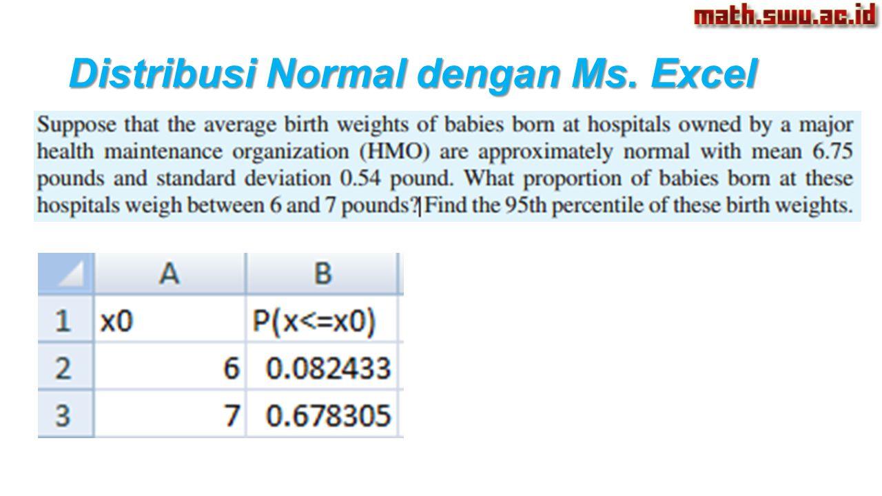 Distribusi Normal dengan Ms. Excel