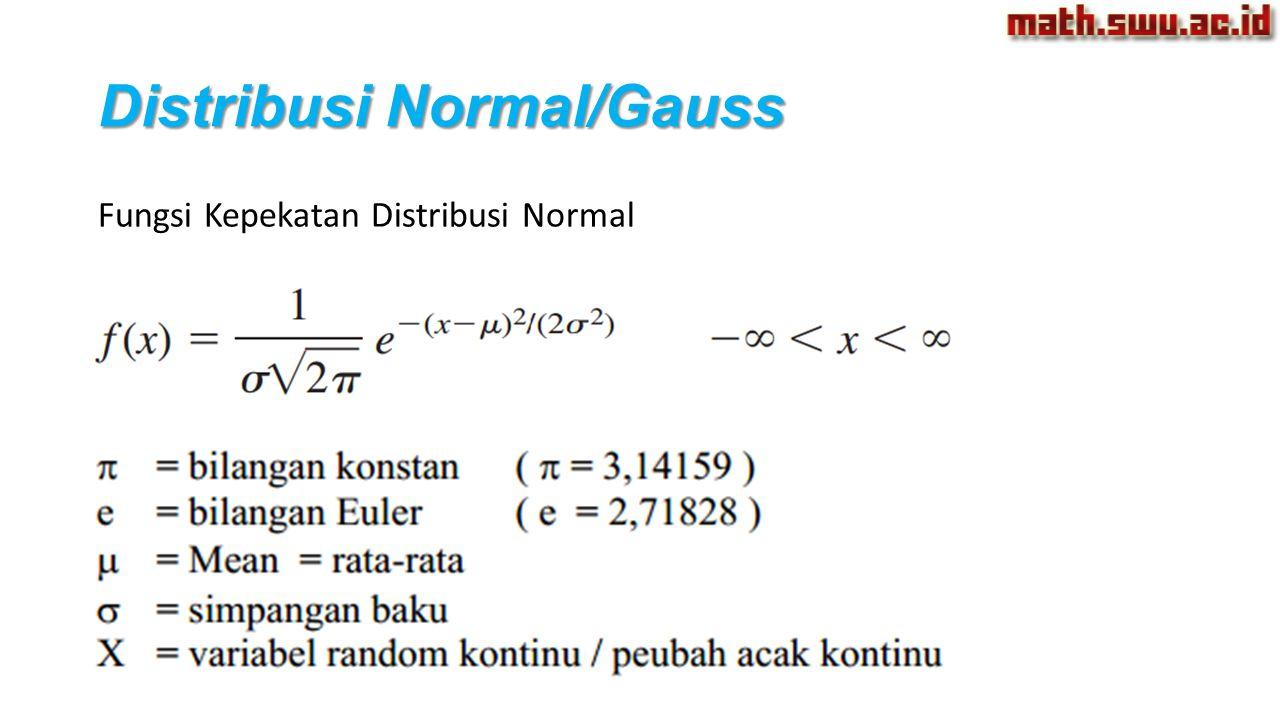 Distribusi Normal/Gauss Fungsi Kepekatan Distribusi Normal