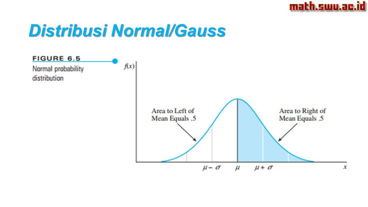 Distribusi Normal/Gauss