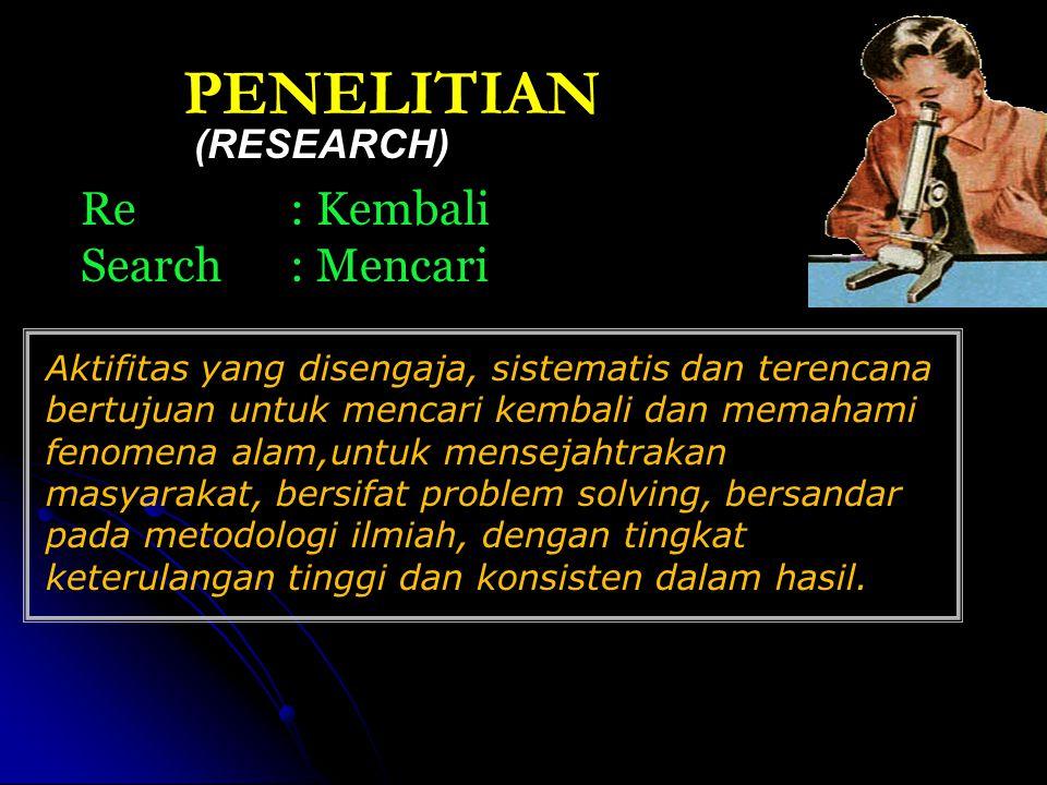 PENELITIAN (RESEARCH) Re: Kembali Search: Mencari Aktifitas yang disengaja, sistematis dan terencana bertujuan untuk mencari kembali dan memahami feno