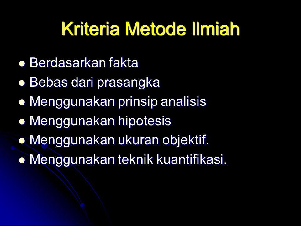 Kriteria Metode Ilmiah Berdasarkan fakta Berdasarkan fakta Bebas dari prasangka Bebas dari prasangka Menggunakan prinsip analisis Menggunakan prinsip