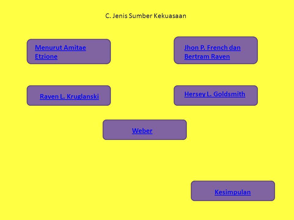 Menurut Amitae Etzione 1.Position Power(Kewibawaan Jabatan) 2.