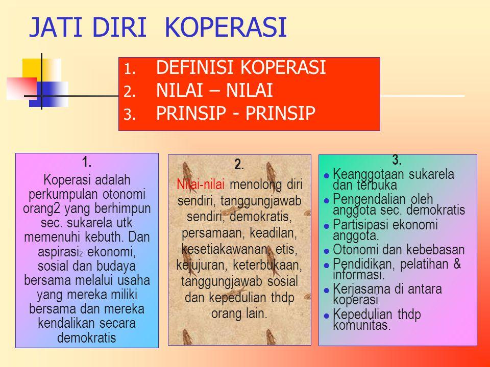 JATI DIRI KOPERASI 1. DEFINISI KOPERASI 2. NILAI – NILAI 3. PRINSIP - PRINSIP 1. Koperasi adalah perkumpulan otonomi orang2 yang berhimpun sec. sukare