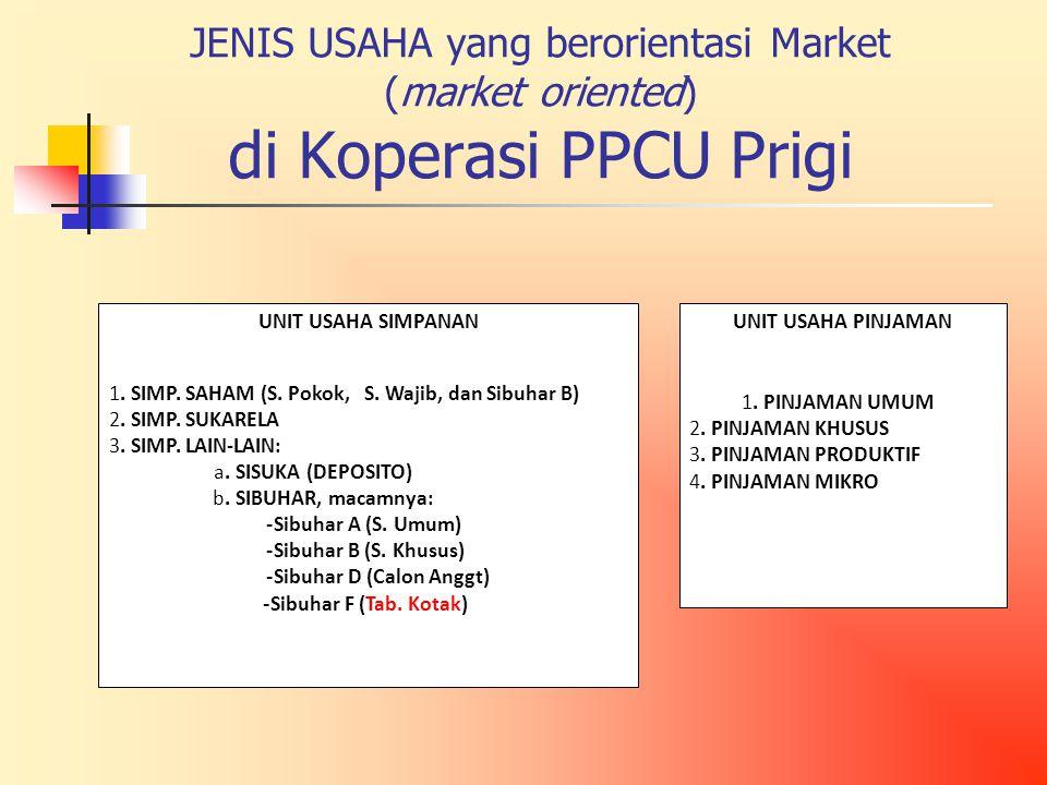 JENIS USAHA yang berorientasi Market (market oriented) di Koperasi PPCU Prigi UNIT USAHA SIMPANAN 1. SIMP. SAHAM (S. Pokok, S. Wajib, dan Sibuhar B) 2
