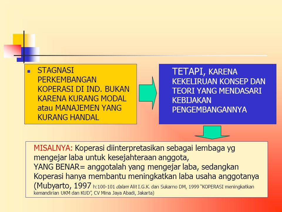 ENTREPRENEURSHIP sebagai basis pengembangan koperasi 1.