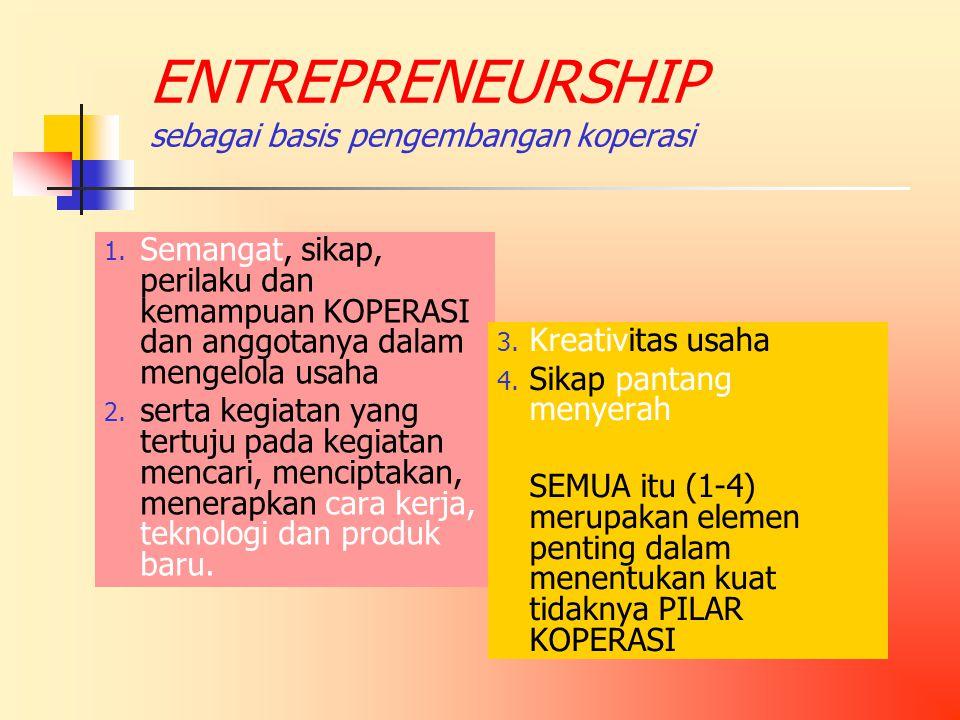 ENTREPRENEURSHIP sebagai basis pengembangan koperasi 1. Semangat, sikap, perilaku dan kemampuan KOPERASI dan anggotanya dalam mengelola usaha 2. serta