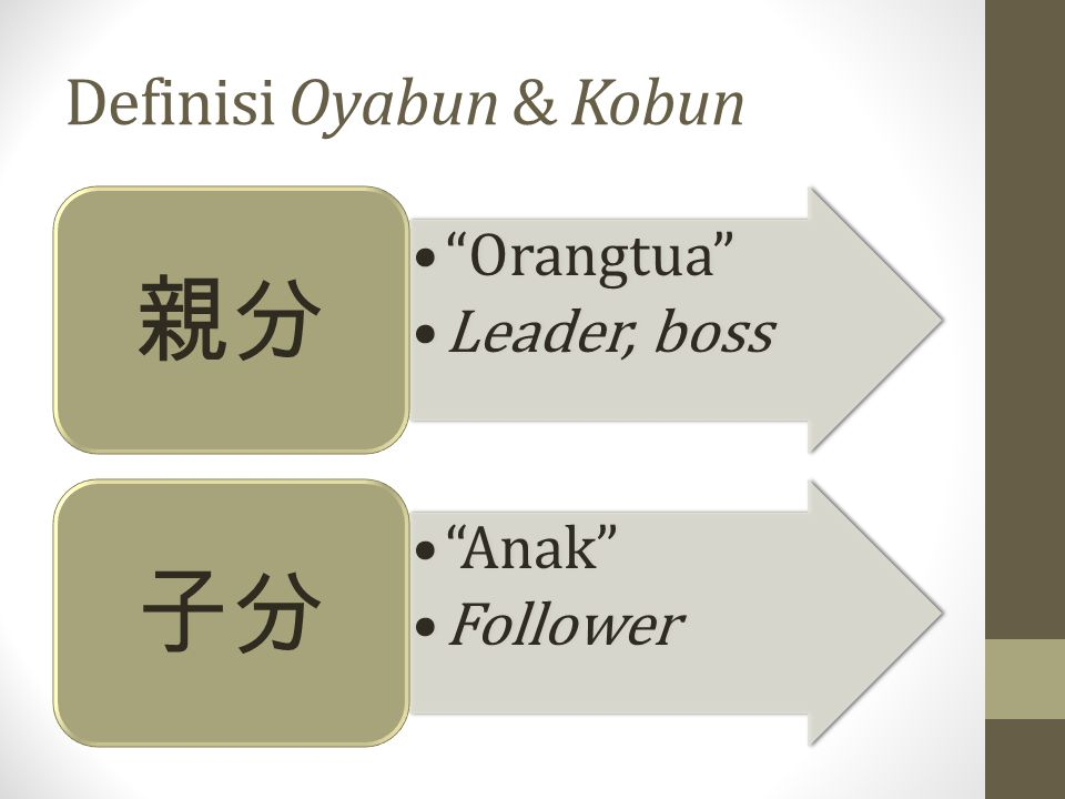 Definisi Oyabun & Kobun Orangtua Leader, boss 親分 Anak Follower 子分