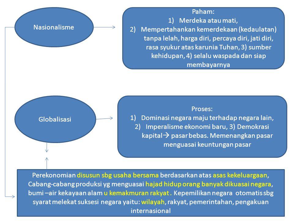 Globalisasi menurut Malcom Water (I Gede AB Wiranata, 2007) mendefinisikan sebagai suatu proses yang melampaui batas-batas dukungan geografi, sosial dan budaya, dan manusia semakin menyadari bahwa dukungan itu semakin kabur.
