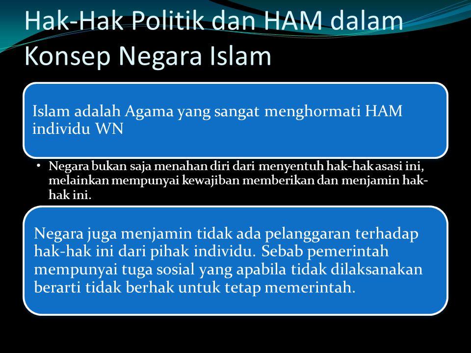 Hak-Hak Politik dan HAM dalam Konsep Negara Islam Islam adalah Agama yang sangat menghormati HAM individu WN Negara bukan saja menahan diri dari menyentuh hak-hak asasi ini, melainkan mempunyai kewajiban memberikan dan menjamin hak- hak ini.