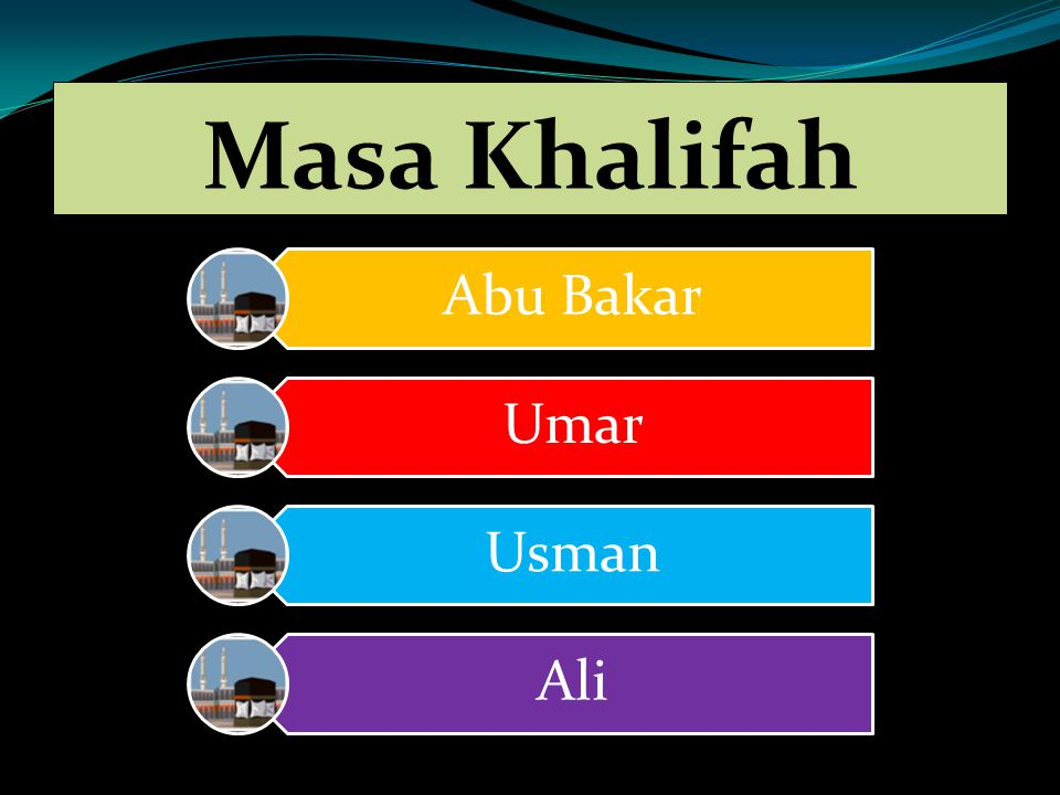 Dasar Pemerintahan Islam Syura (wasyawirhum fil amri) Keadilan (Imamah, dan kepemimpinan.) Dukungan dan bantuan ahli untuk membantu imam atau pemimpin.