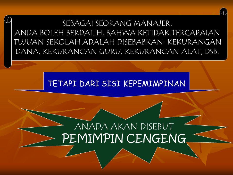 8.LEADER MELAKU- KAN PERUBAHAN, EMPOWERMENT, KOLABORASI, DALAM KEBERAGAMAN (DIVERSITY) 8.MANAJER MENGI- NGINKAN SEMU- ANYA TERATUR, TERKENDALI, TERUKU