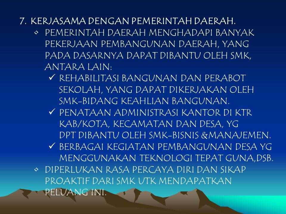 6.KERJASAMA PENYAPAN DAN PENYALURAN TENAGA KERJA. INDONESIA MENGIRIM TENAGA KERJA KE LUAR NEGERI, RATUSAN RIBU PERTAHUN: KEBANYAKAN UTK PEMBANTU RT, P
