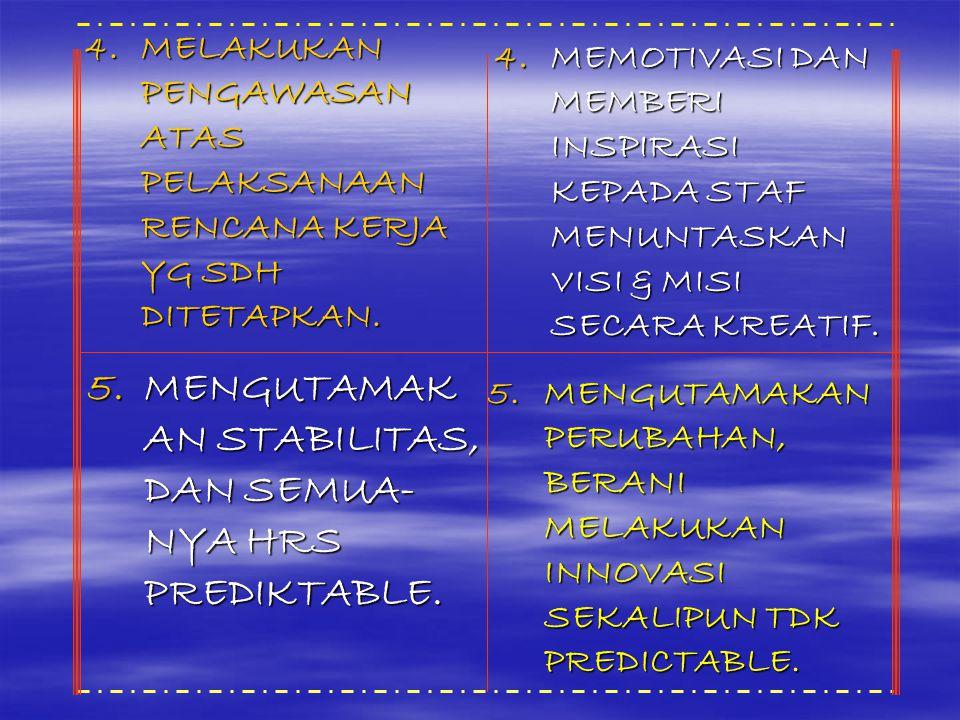 2. PROJECT WORK (PROYEK TUGAS AKHIR) SECARA KREATIF MENGEMAS DAN MENYELENGGARAKAN TUGAS AKHIR (PROJECT WORK):  SISWA DIBIMBING MENYAPKAN TUGAS AKHIR YANG BERORIENTASI PASAR DAN MEMILIKI NILAI EKONOMI.