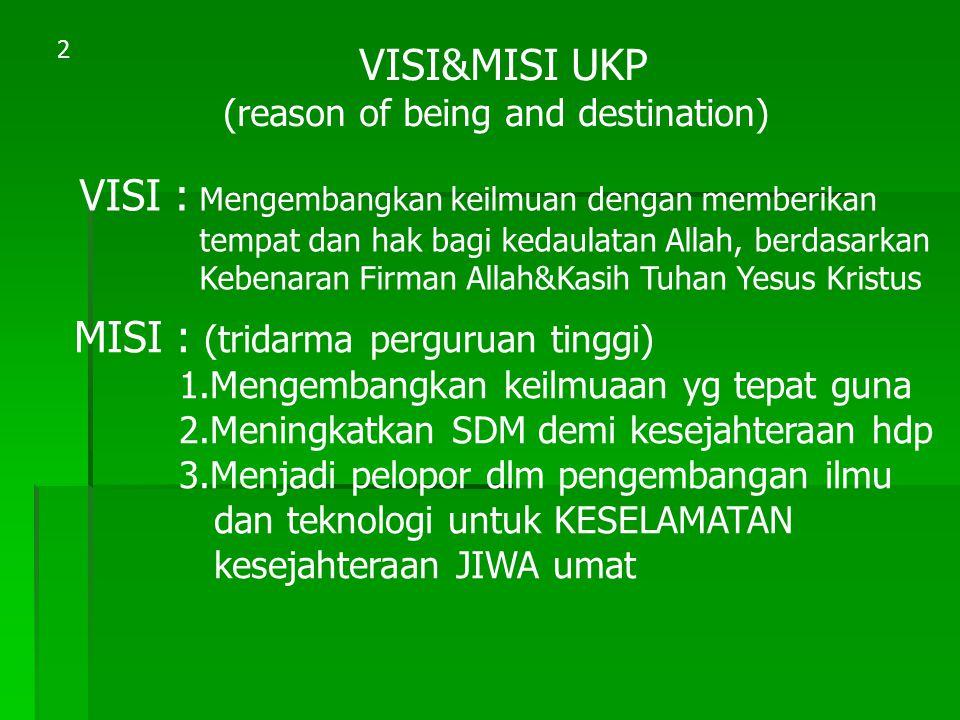 VISI&MISI UKP (reason of being and destination) VISI : Mengembangkan keilmuan dengan memberikan tempat dan hak bagi kedaulatan Allah, berdasarkan Kebe
