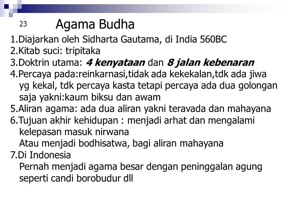 23 Agama Budha 1.Diajarkan oleh Sidharta Gautama, di India 560BC 2.Kitab suci: tripitaka 3.Doktrin utama: 4 kenyataan dan 8 jalan kebenaran 4.Percaya