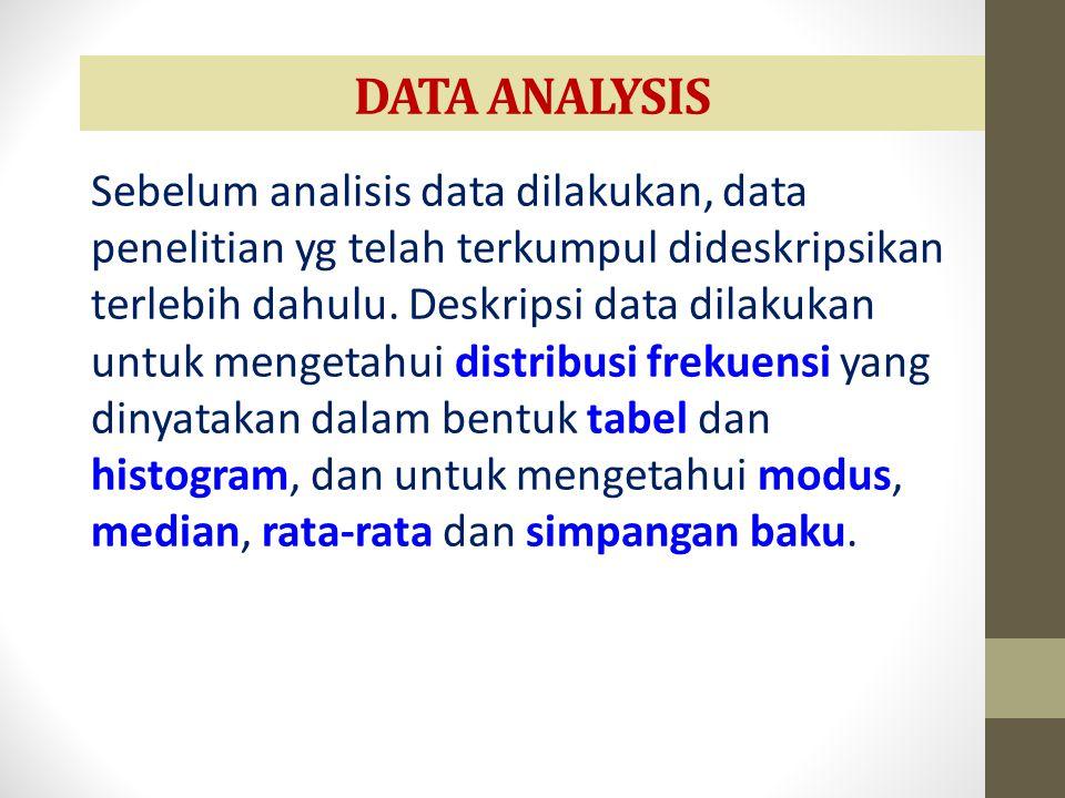 DATA ANALYSIS Sebelum analisis data dilakukan, data penelitian yg telah terkumpul dideskripsikan terlebih dahulu. Deskripsi data dilakukan untuk menge