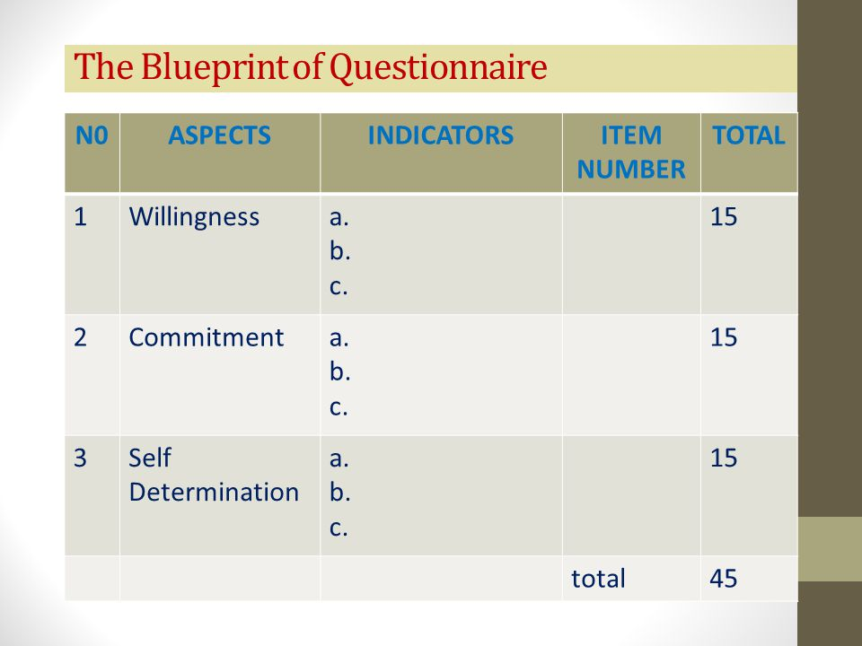 Objective Test  Tipe pertanyaan pemahaman yang dikembangkan oleh J.P.B.