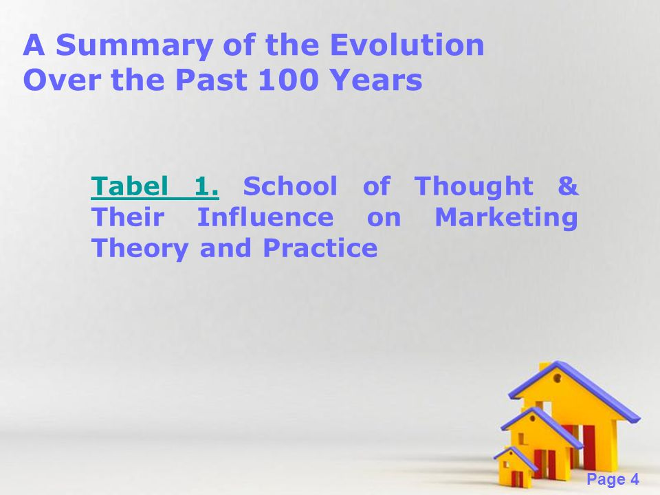 Powerpoint Templates Page 4 A Summary of the Evolution Over the Past 100 Years Tabel 1.Tabel 1. School of Thought & Their Influence on Marketing Theor