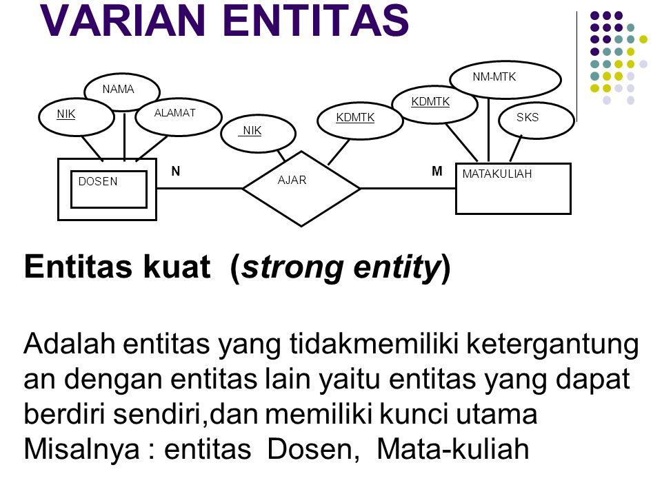 VARIAN ENTITAS DOSEN AJAR MATAKULIAH NAMA NIK ALAMAT KDMTK SKS NIK KDMTK NM-MTK NM Entitas kuat (strong entity) Adalah entitas yang tidakmemiliki kete