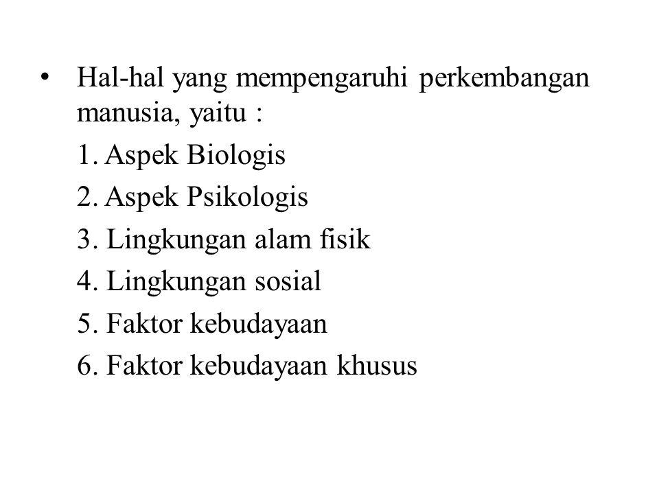 Hal-hal yang mempengaruhi perkembangan manusia, yaitu : 1. Aspek Biologis 2. Aspek Psikologis 3. Lingkungan alam fisik 4. Lingkungan sosial 5. Faktor