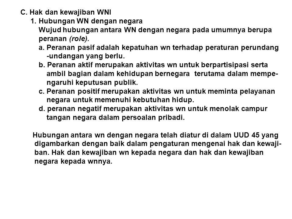 C.Hak dan kewajiban WNI 1.