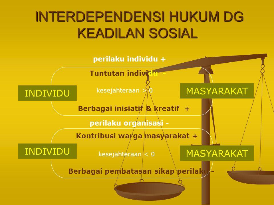 INTERDEPENDENSI HUKUM DG KEADILAN SOSIAL INTERDEPENDENSI HUKUM DG KEADILAN SOSIAL MASYARAKAT INDIVIDU MASYARAKAT perilaku individu + perilaku organisa