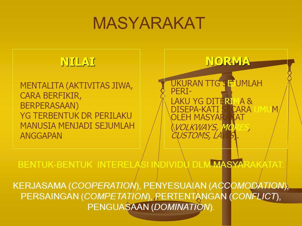 FUNGSI HUKUM DI DLM MASYARAKAT 1.SBG SARANA KONTROL SOSIAL.
