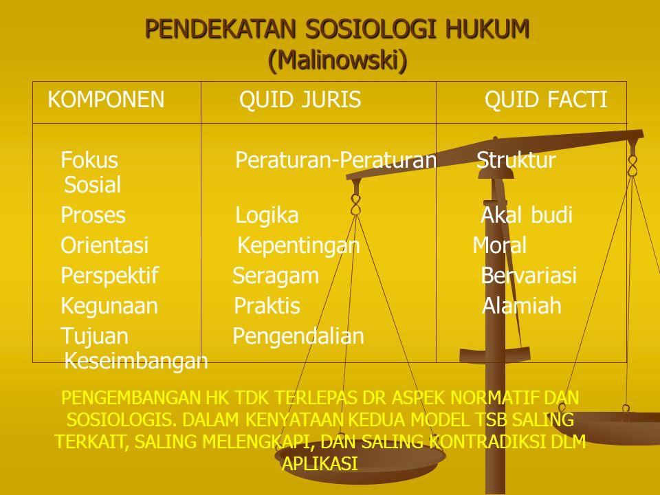 KOMPONEN QUID JURIS QUID FACTI Fokus Peraturan-Peraturan Struktur Sosial Proses Logika Akal budi Orientasi Kepentingan Moral Perspektif Seragam Bervar