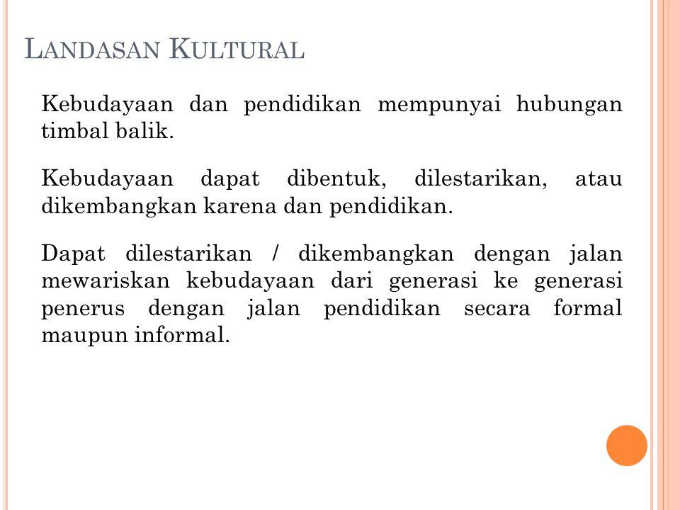 L ANDASAN K ULTURAL Kebudayaan dan pendidikan mempunyai hubungan timbal balik. Kebudayaan dapat dibentuk, dilestarikan, atau dikembangkan karena dan p