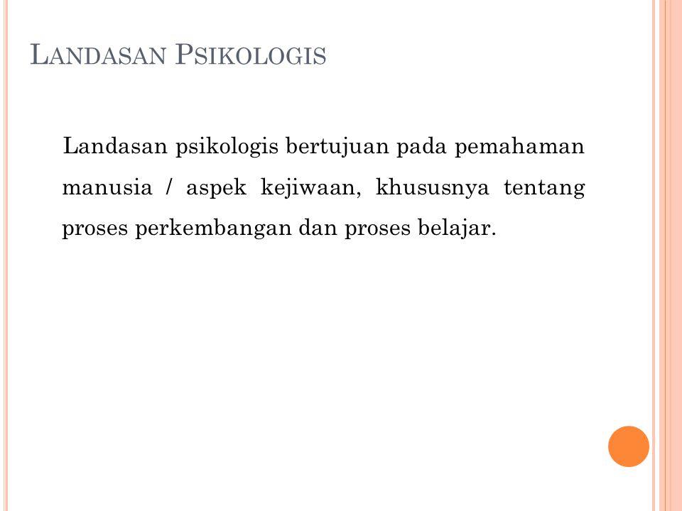 L ANDASAN P SIKOLOGIS Landasan psikologis bertujuan pada pemahaman manusia / aspek kejiwaan, khususnya tentang proses perkembangan dan proses belajar.