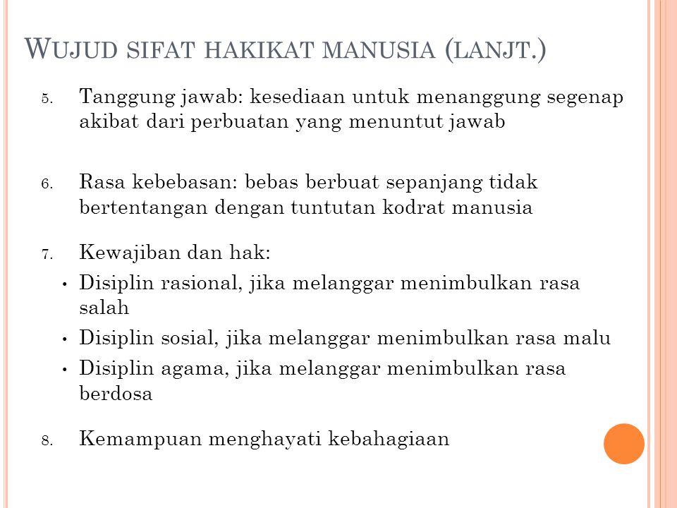 P ENGEMBANGAN M ANUSIA 1.