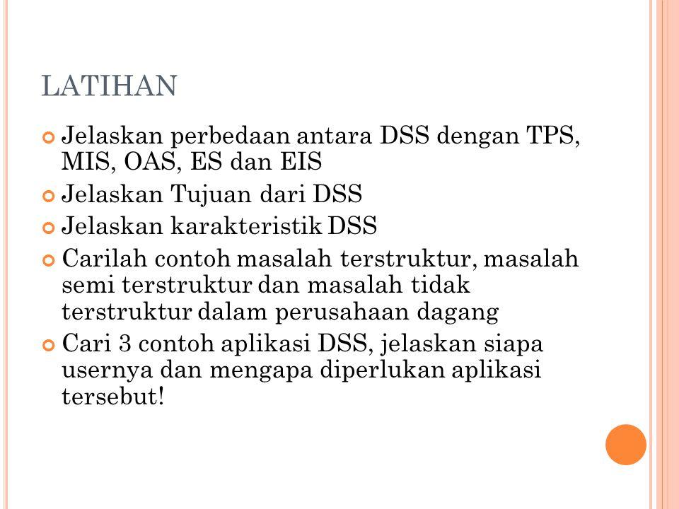 LATIHAN Jelaskan perbedaan antara DSS dengan TPS, MIS, OAS, ES dan EIS Jelaskan Tujuan dari DSS Jelaskan karakteristik DSS Carilah contoh masalah ters
