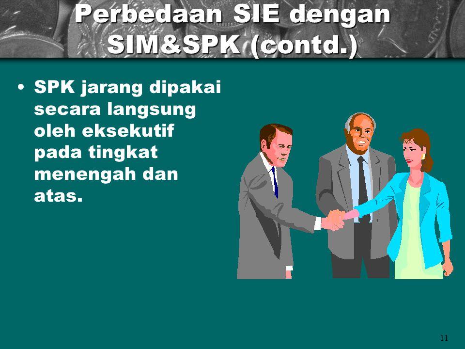 11 Perbedaan SIE dengan SIM&SPK (contd.) SPK jarang dipakai secara langsung oleh eksekutif pada tingkat menengah dan atas.