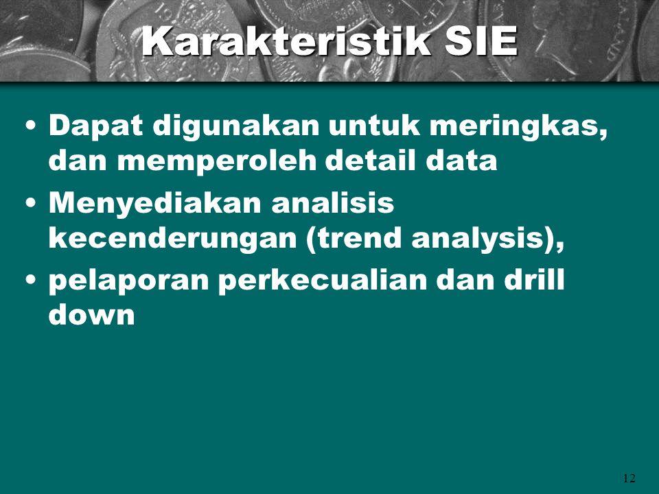 12 Karakteristik SIE Dapat digunakan untuk meringkas, dan memperoleh detail data Menyediakan analisis kecenderungan (trend analysis), pelaporan perkec