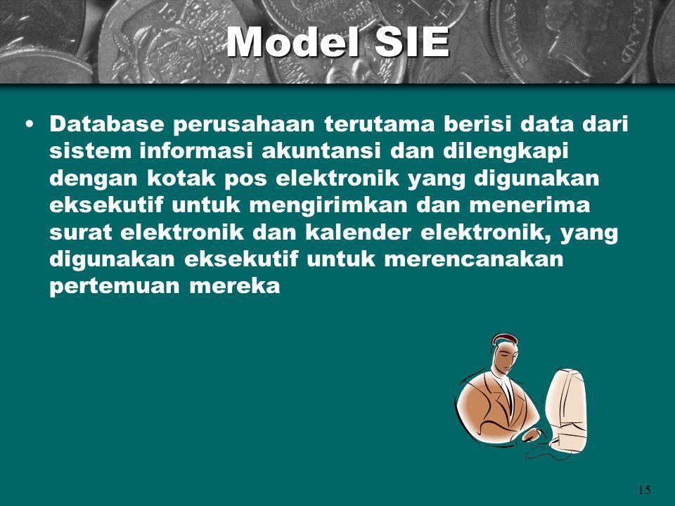 15 Model SIE Database perusahaan terutama berisi data dari sistem informasi akuntansi dan dilengkapi dengan kotak pos elektronik yang digunakan ekseku