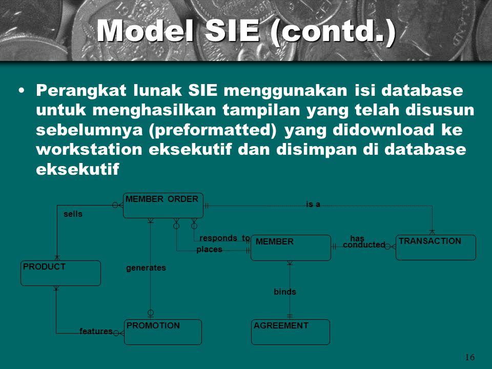 16 Model SIE (contd.) Perangkat lunak SIE menggunakan isi database untuk menghasilkan tampilan yang telah disusun sebelumnya (preformatted) yang didow