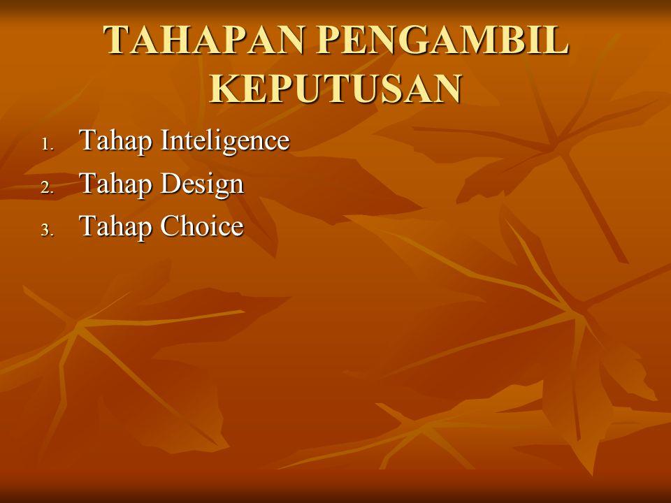 TAHAPAN PENGAMBIL KEPUTUSAN 1. Tahap Inteligence 2. Tahap Design 3. Tahap Choice