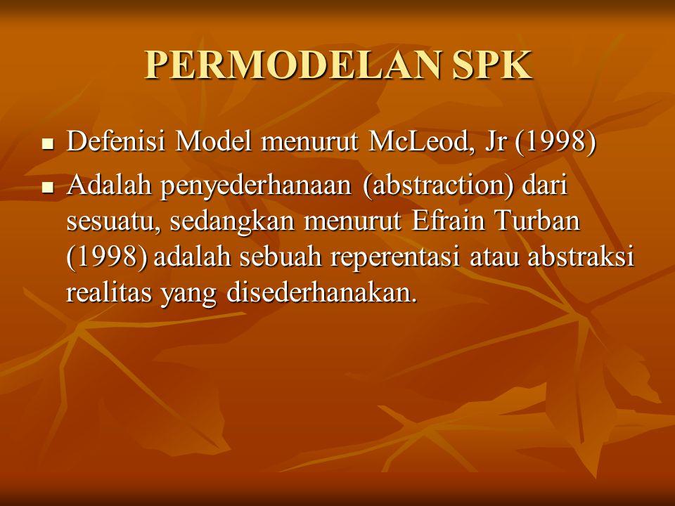 PERMODELAN SPK Defenisi Model menurut McLeod, Jr (1998) Defenisi Model menurut McLeod, Jr (1998) Adalah penyederhanaan (abstraction) dari sesuatu, sed