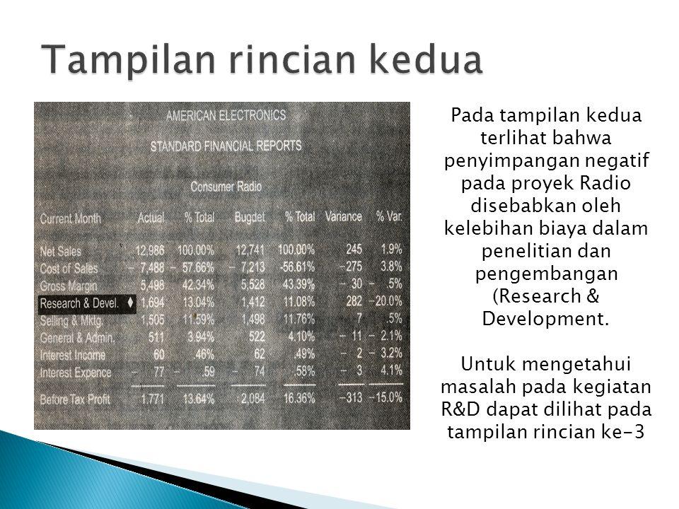 Pada tampilan kedua terlihat bahwa penyimpangan negatif pada proyek Radio disebabkan oleh kelebihan biaya dalam penelitian dan pengembangan (Research