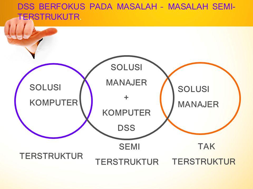DSS BERFOKUS PADA MASALAH – MASALAH SEMI- TERSTRUKUTR. SOLUSI KOMPUTER SOLUSI MANAJER SOLUSI MANAJER + KOMPUTER DSS TERSTRUKTUR SEMI TERSTRUKTUR TAK T
