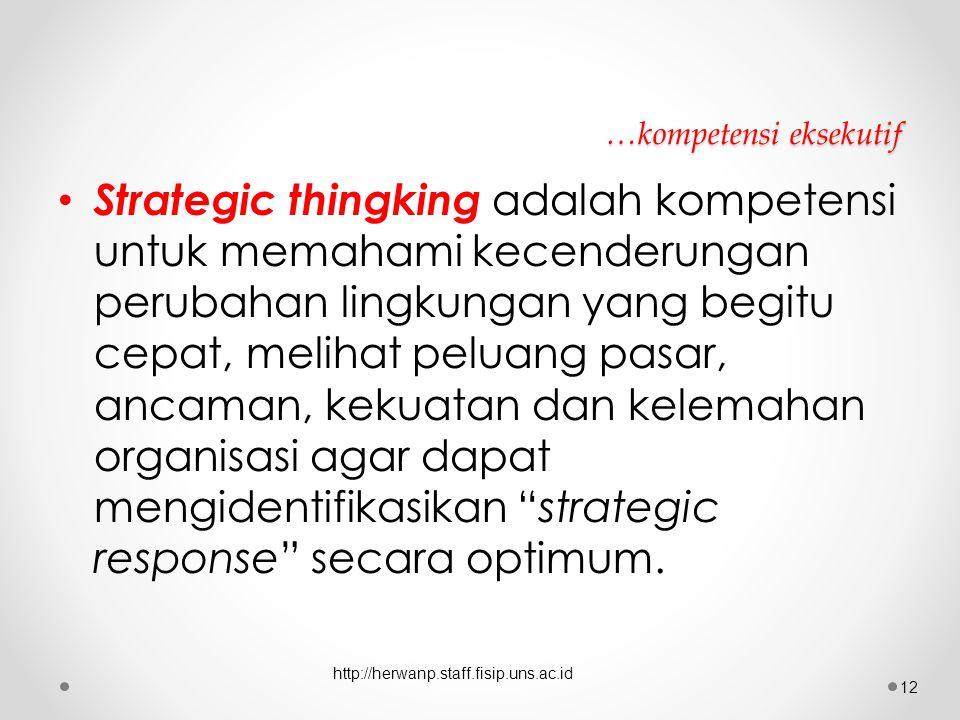 …kompetensi eksekutif Strategic thingking adalah kompetensi untuk memahami kecenderungan perubahan lingkungan yang begitu cepat, melihat peluang pasar, ancaman, kekuatan dan kelemahan organisasi agar dapat mengidentifikasikan strategic response secara optimum.