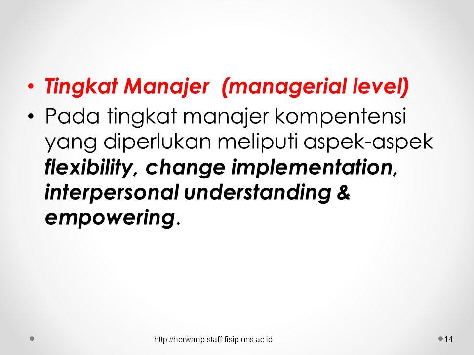 Tingkat Manajer (managerial level) Pada tingkat manajer kompentensi yang diperlukan meliputi aspek-aspek flexibility, change implementation, interpersonal understanding & empowering.