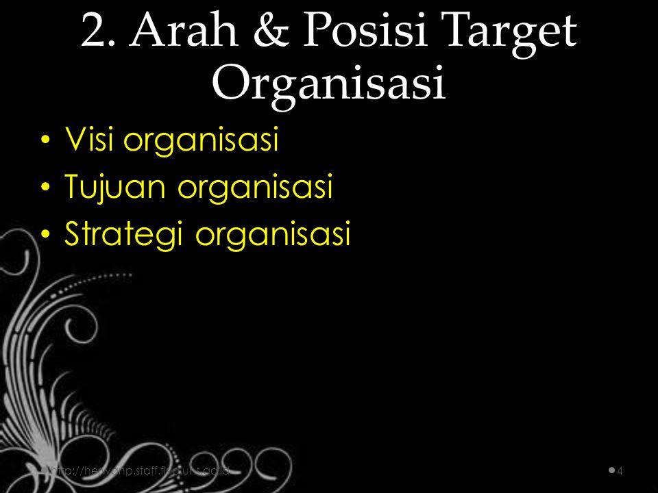 2. Arah & Posisi Target Organisasi Visi organisasi Tujuan organisasi Strategi organisasi http://herwanp.staff.fisip.uns.ac.id4