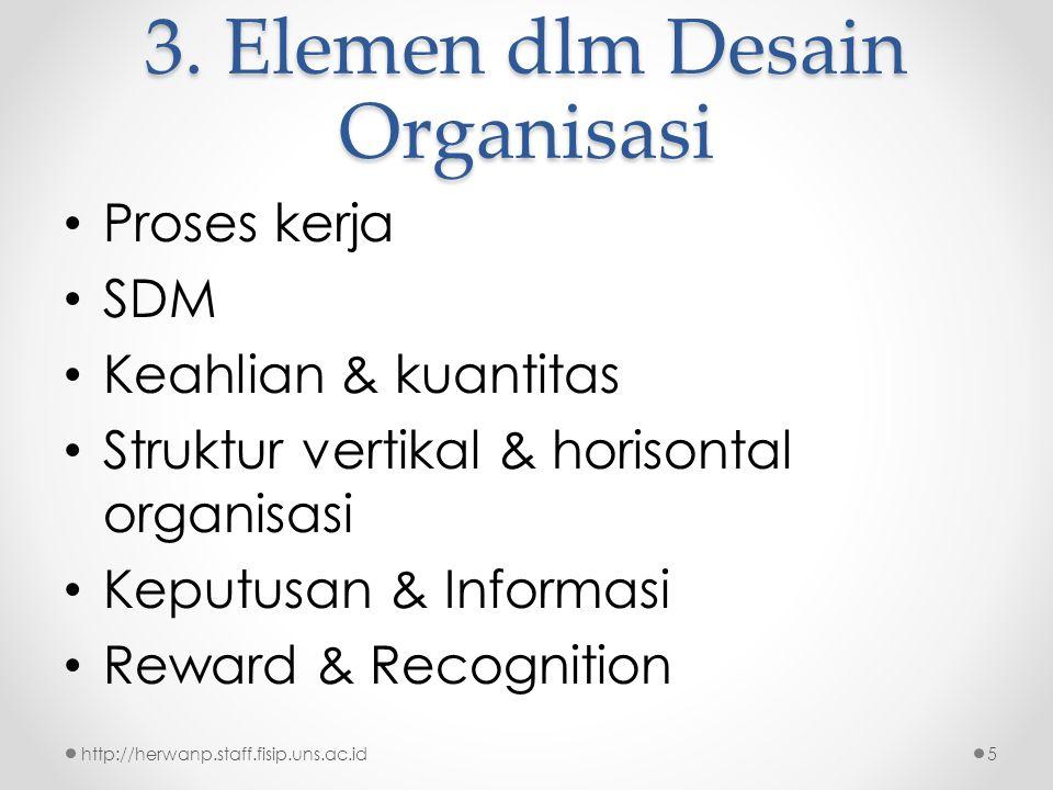 3. Elemen dlm Desain Organisasi Proses kerja SDM Keahlian & kuantitas Struktur vertikal & horisontal organisasi Keputusan & Informasi Reward & Recogni