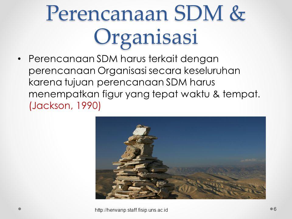 Perencanaan SDM & Organisasi Perencanaan SDM harus terkait dengan perencanaan Organisasi secara keseluruhan karena tujuan perencanaan SDM harus menempatkan figur yang tepat waktu & tempat.
