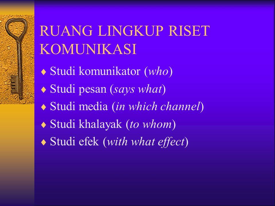RUANG LINGKUP RISET KOMUNIKASI  Studi komunikator (who)  Studi pesan (says what)  Studi media (in which channel)  Studi khalayak (to whom)  Studi efek (with what effect)